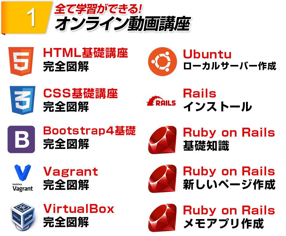 HTML講座、CSS講座、Bootstrap講座、Ruby on Rails講座などオンライン動画講座が充実